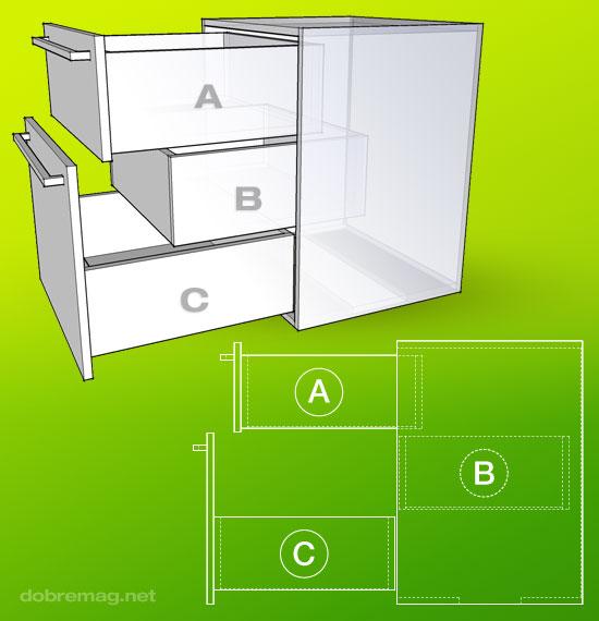 Ako si objednať nábytok na mieru: nábytkové výsuvy