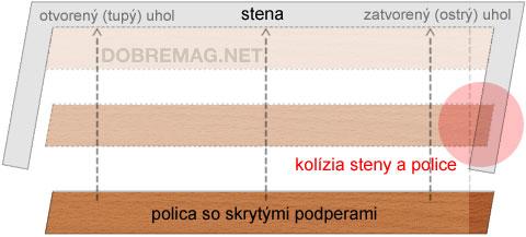 police a skryte podpery 2